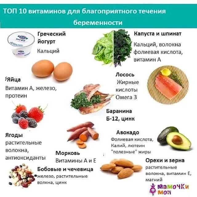 Какие витамины принимать при планировании беременности?