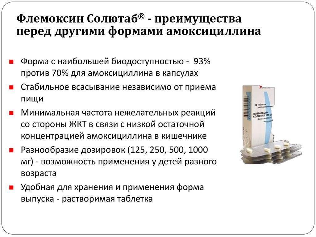 Флемоксин солютаб: 11 дешевых аналогов для замены препарата