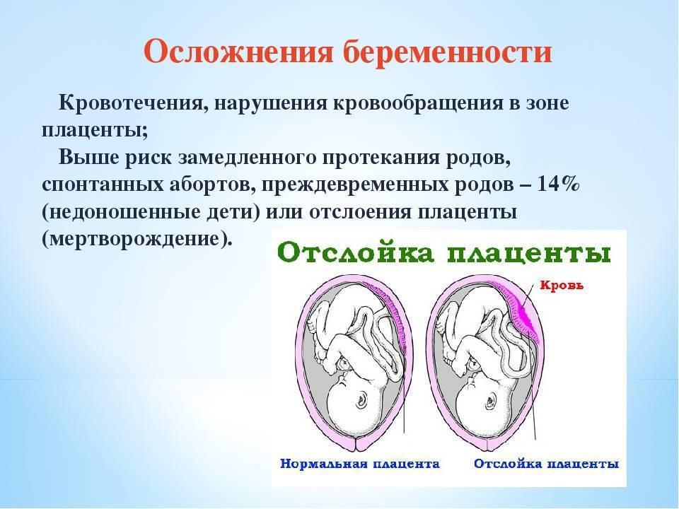 Нарушение маточного кровотока 1а степени: ???? вопросы гинекологии и советы по лечению