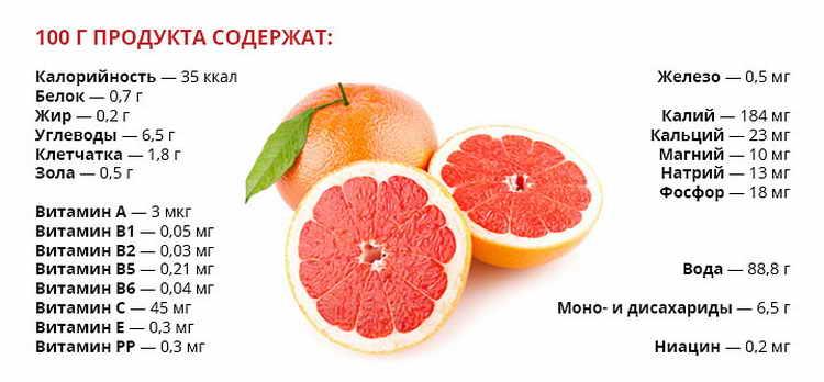 Грейпфрут при беременности: можно ли есть в 1, 2, 3 триместре, польза и вред, отзывы