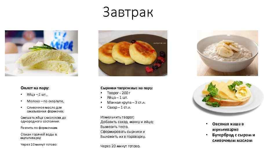 Меню правильного питания на неделю, рецепты, список покупок
