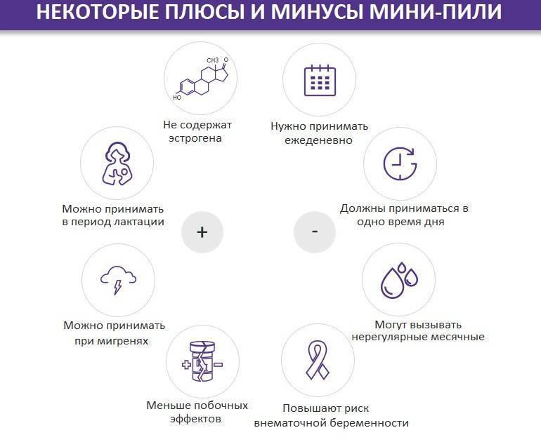 Барьерная контрацепция: преимущества метода / mama66.ru