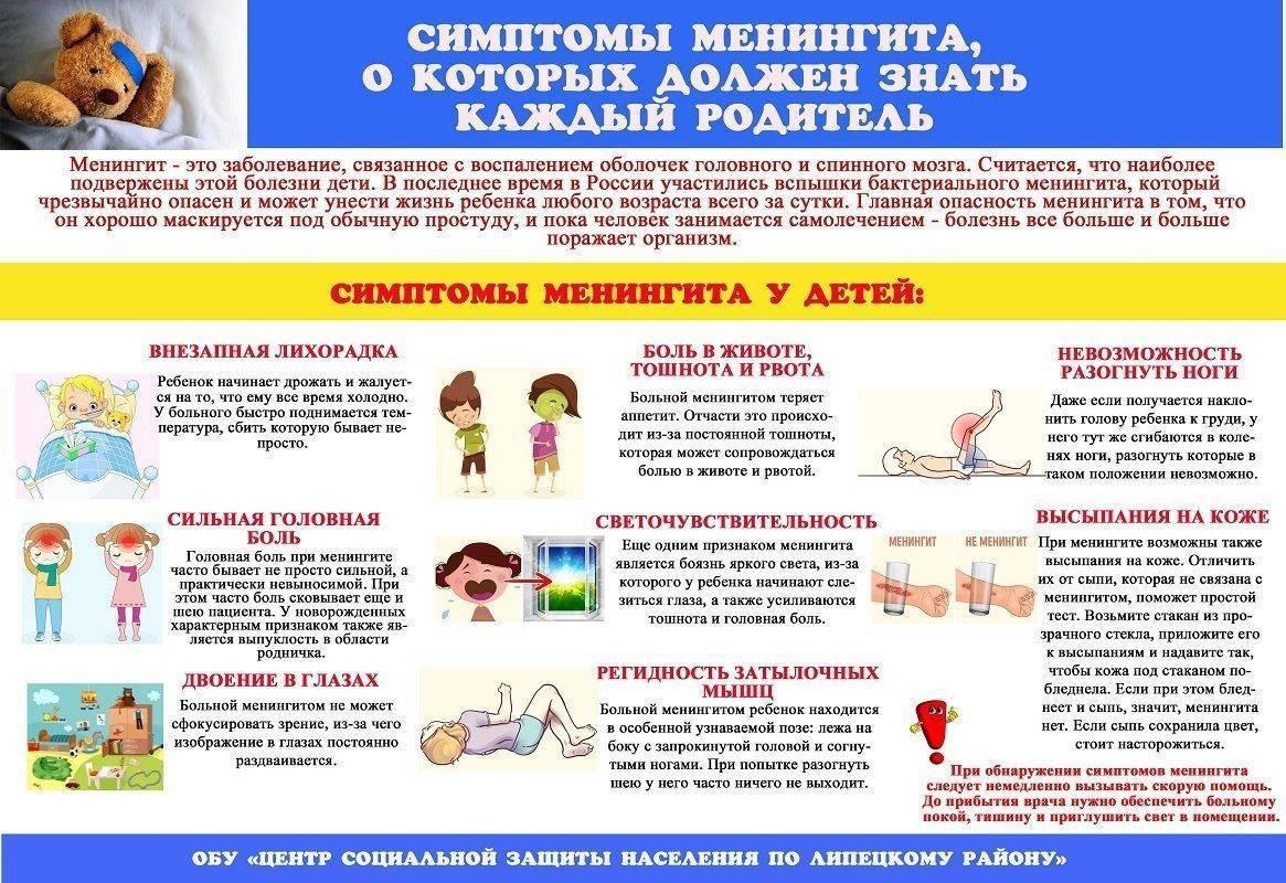 Симптомы и лечение менингита у детей