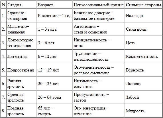 Календарь скачков развития ребенка рассчитать. календарь возрастных кризисов развития ребенка до года