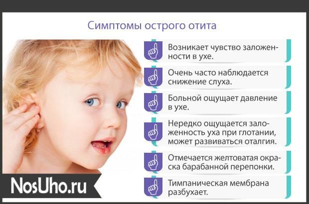 Симптомы отита у грудничка: признаки у грудного ребенка - как распознать и определить отит у новорожденного и ребенка до года, причины появления