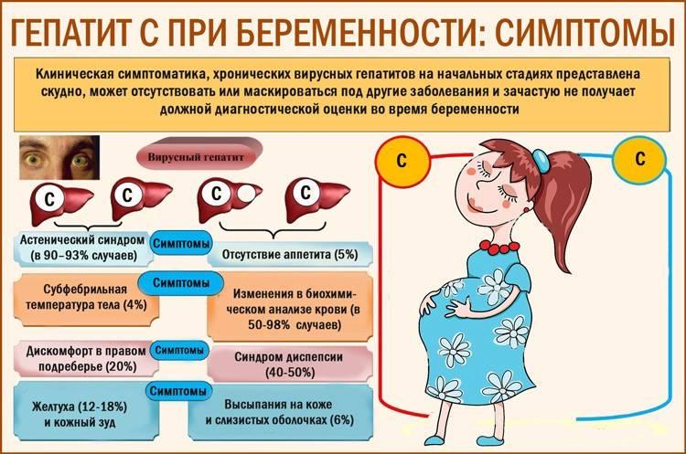 Топ-5 средств для лечения ринита у беременных