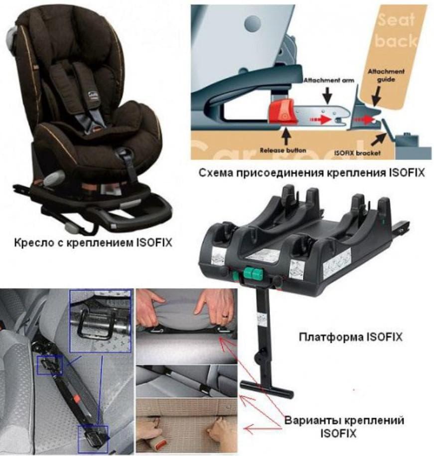 Лайфхак: как можно в машину устанавливать детское кресло
