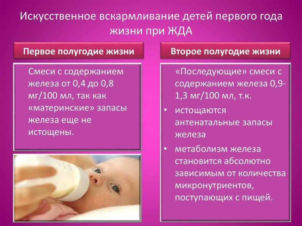 Детские смеси для новорожденных | wmj.ru