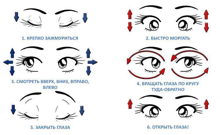Гимнастика для глаз детям:  зачем и кому она нужна?                                консультация (средняя группа) на тему