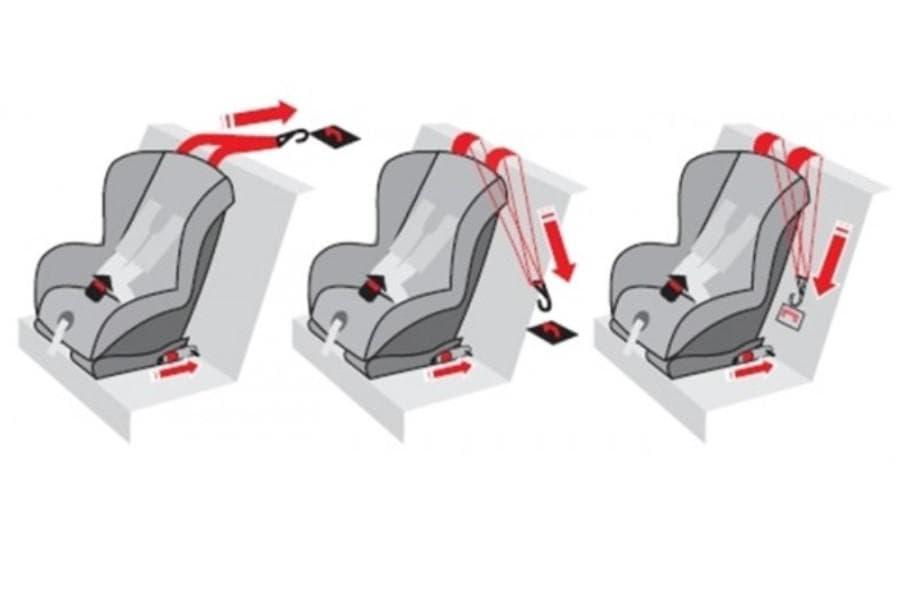 Как правильно закрепить автолюльку в машине. установка детского автокресла автолюльки в автомобиле