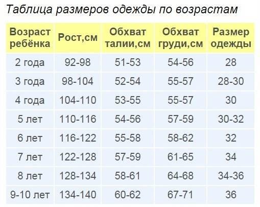 Детские размеры одежды: таблица по росту и возрасту от 0 до 16 лет, калькулятор   покупки   vpolozhenii.com