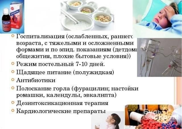 Скарлатина у детей: симптомы, как выглядят первые признаки у ребенка, болезнь без сыпи и температуры