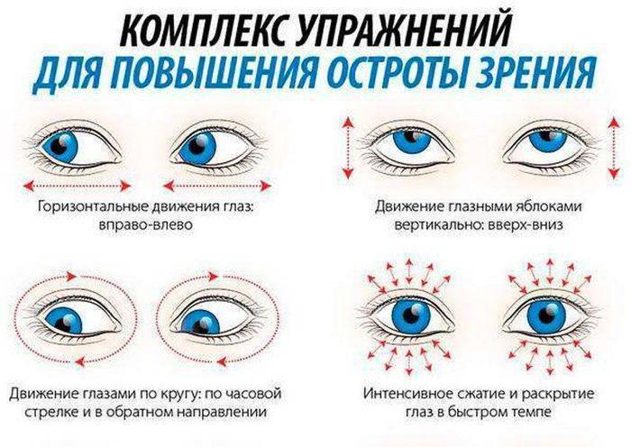Гимнастика для глаз для детей - упражнения