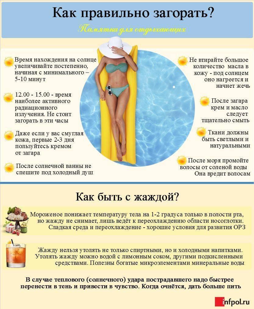 Солярий при грудном вскармливании