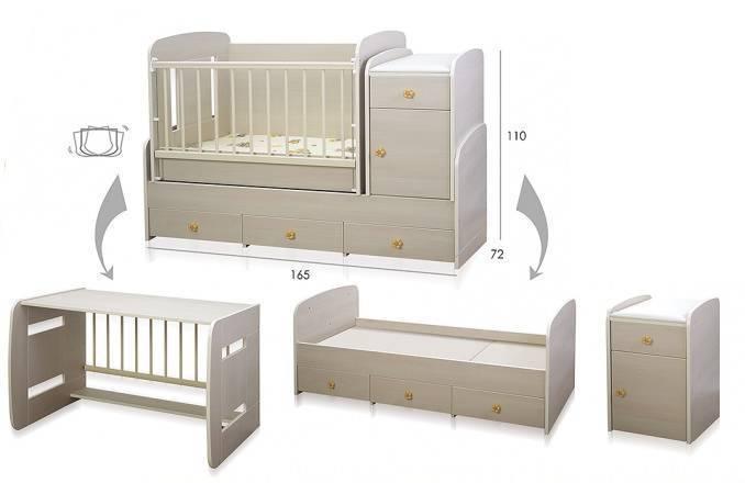 Стандартные размеры детских кроватей: для детей от 0 до подростков