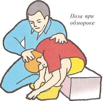Обмороки у детей −какие действия должны предпринять родители в первую очередь?