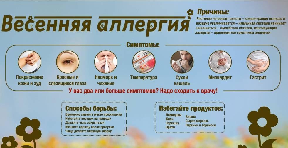 Аллергия на пыльцу у ребенка: симптомы, лечение