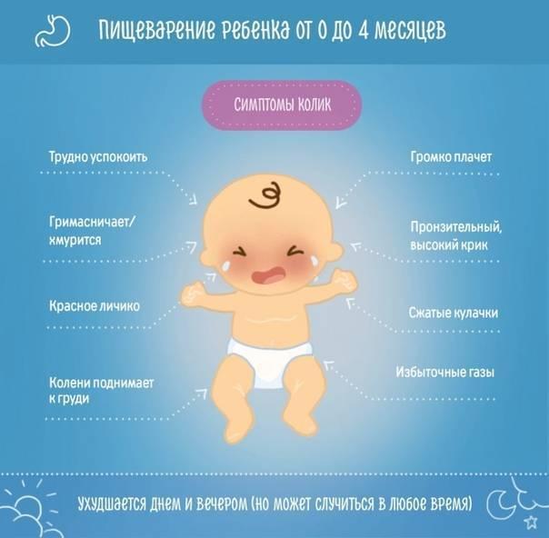 Как вылечить испуг у ребенка
