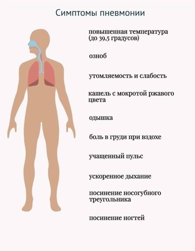Осложнения после гриппа у детей