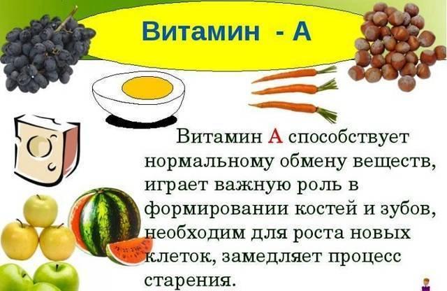 Как давать детям витамины а и е? инструкция по применению витаминов а и е с дозировками для детей по возрасту, симптомы нехватки веществ в организме витамин е для чего нужен детям