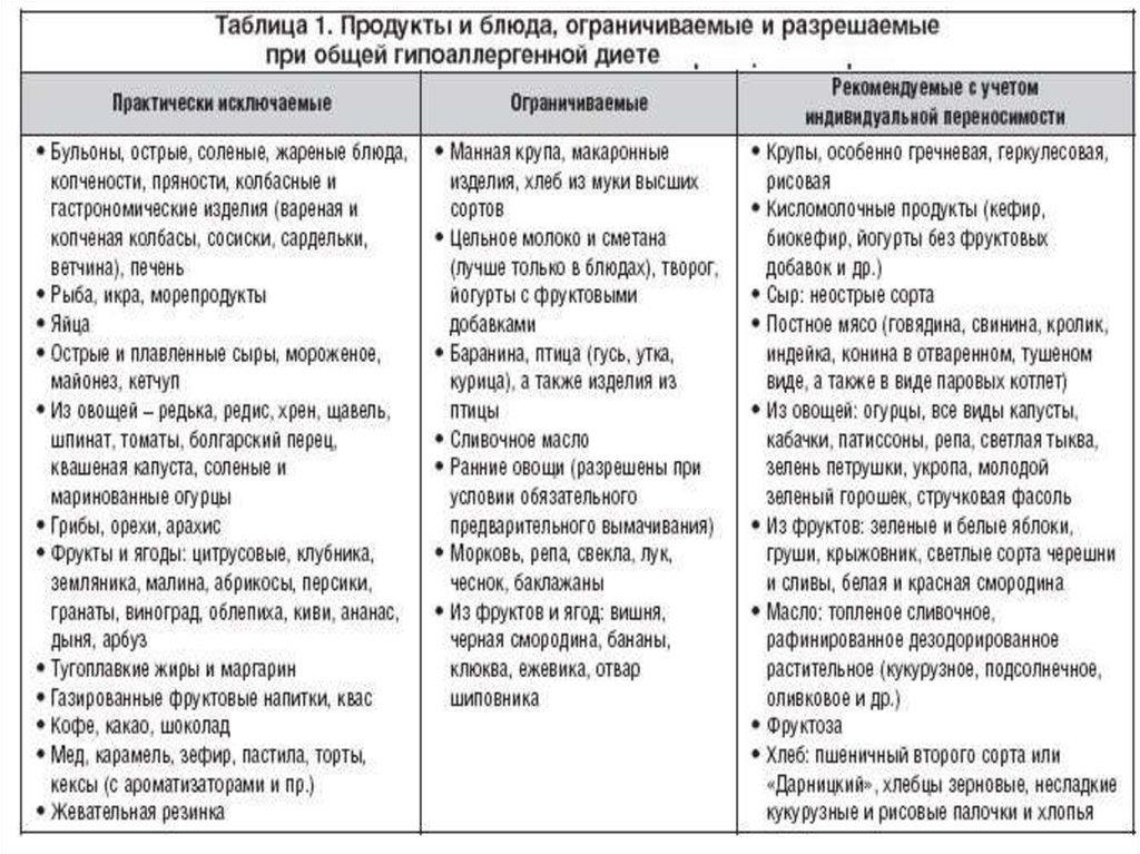Oimbire.ru