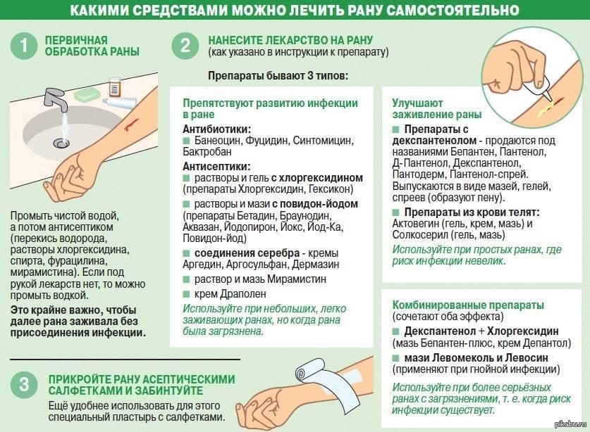 Чем обработать ребенку рану и как это сделать правильно. как лечить и чем обрабатывать мокнущую рану у ребенка после падения, если кожа содрана и долго не заживает? повреждения у детей