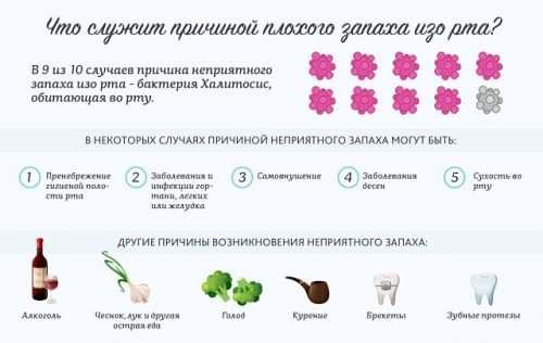 Комаровский - запах ацетона изо рта у ребенка: как лечить, причины