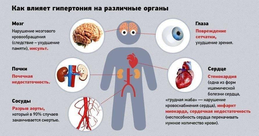 Гипотония у детей: причины, симптомы и лечение низкого артериального давления