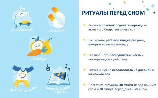 Почему ребенок плохо спит ночью? | wmj.ru