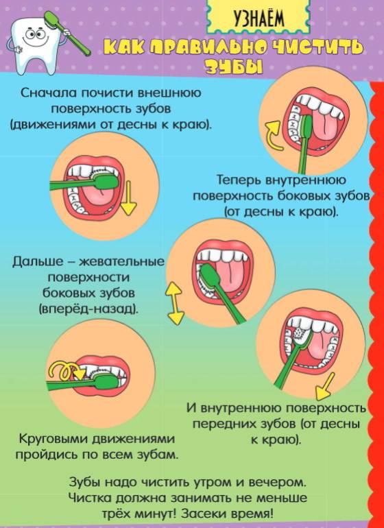 Как ухаживать за первыми зубами малыша - полезные советы. жми!