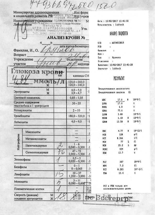 Показатели в анализе крови при мононуклеозе у детей и расшифровка результатов исследования - врач 24/7