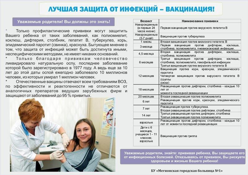Прививка против дифтерии и столбняка последствия