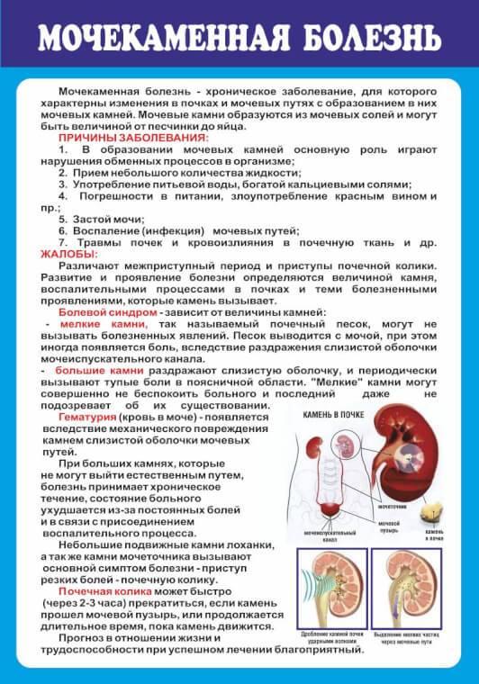 Пиелонефрит у детей - причины, симптомы и лечение