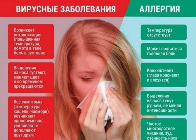 Особенности и способы лечения острого ринита у детей