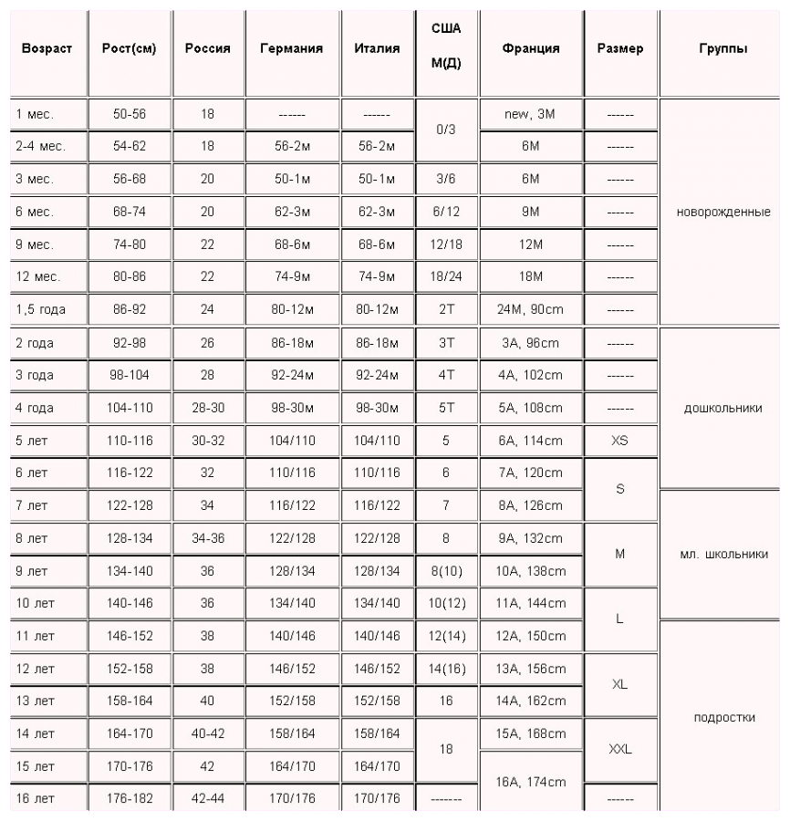 Размер обуви сша на русский - женские, детские, мужские размеры на алиэкспресс плюс таблица соответствия!
