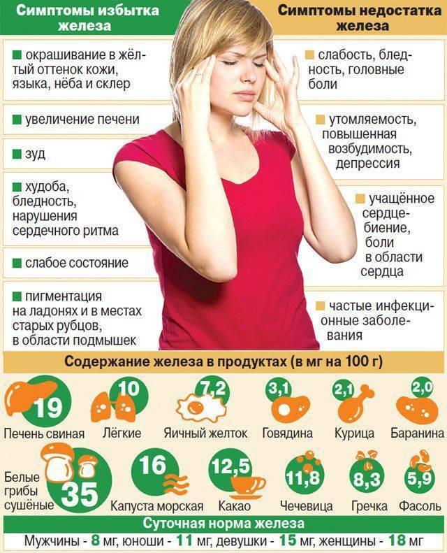 Коррекция дефицита железа у ребенка: препараты и витамины для восполнения недостатка микроэлемента и лечения анемии. правильное питание для детей при анемии