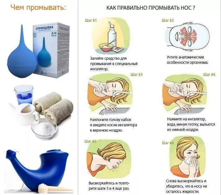 Промывание носика новорождённого физраствором