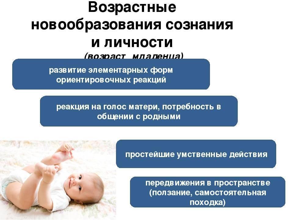 Воспитание ребенка до года (как воспитывать новорожденного до 1 года)