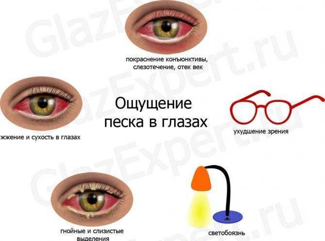 Если ребенку в глаза попал песок что делать - zeniza.ru