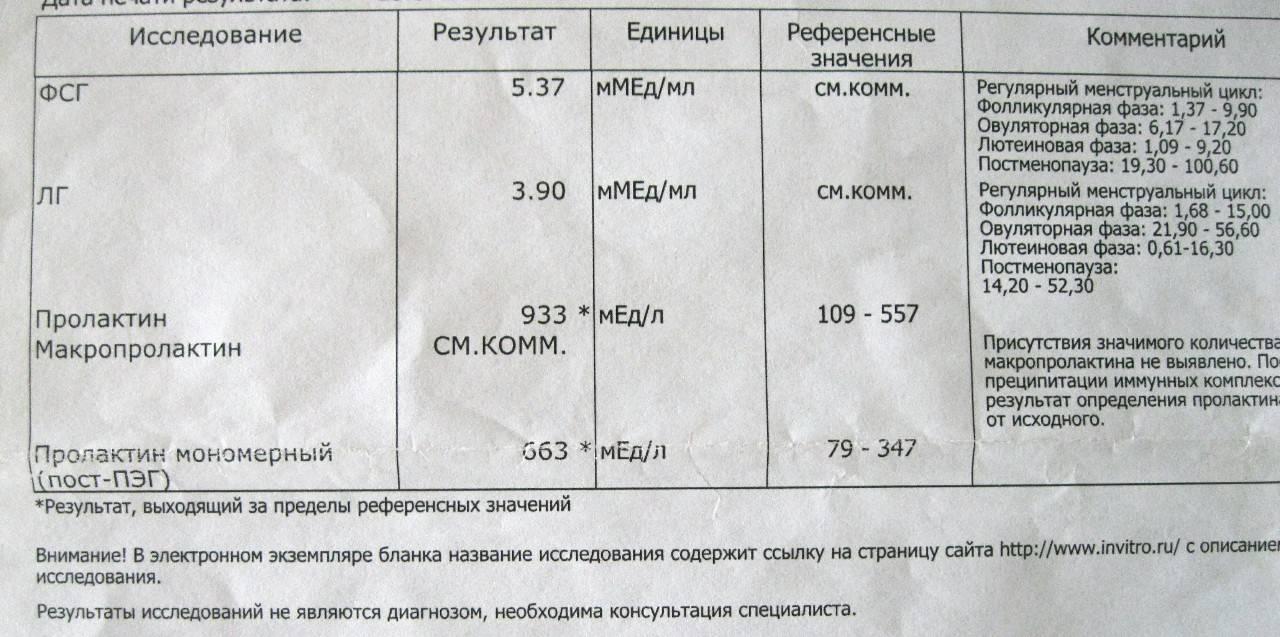 Пролактин мономер норма в процентах