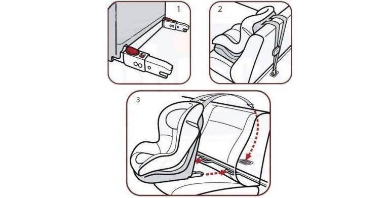Можно ли ставить детское кресло на переднее сидение автомобиля, как его крепить, как собирать после стирки и другие вопросы эксплуатации + видео