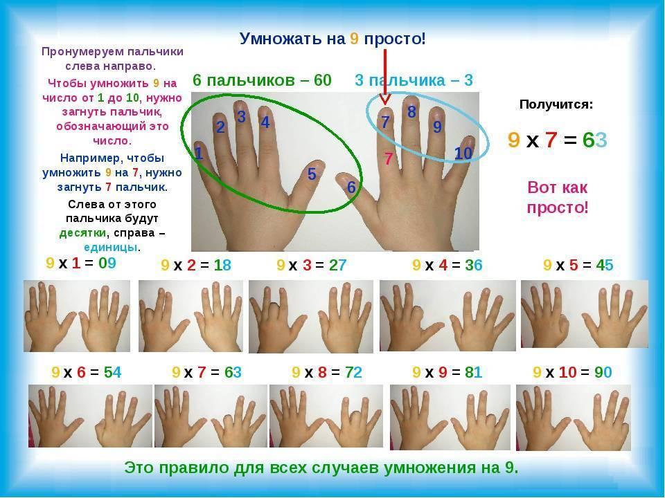 Как просто и быстро помочь ребенку выучить ☀ таблицу умножения, три легких и простых способа с помощью которых можно научить ☀ правильно запомнить верные ответы