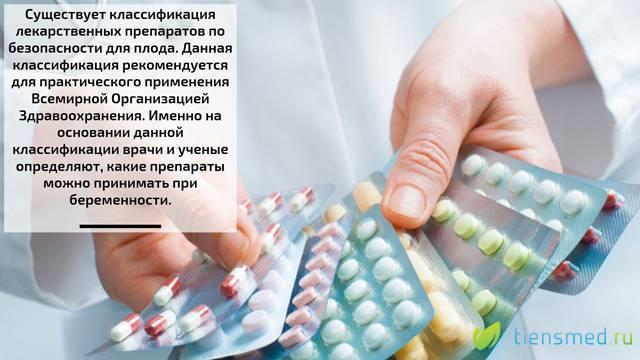 Какие лекарства положены беременным бесплатно