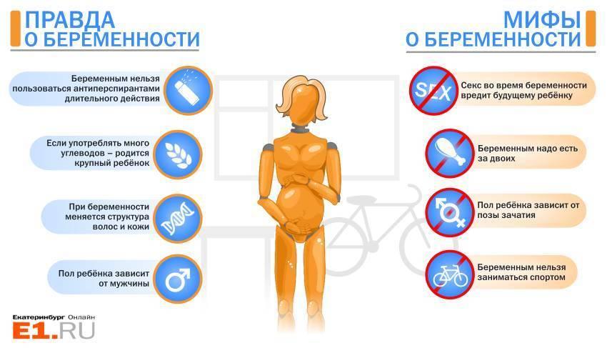1 месяц беременности, что происходит, признаки, что можно, а что нельзя на первом месяце