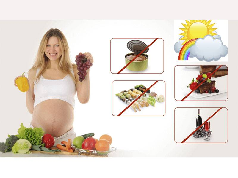 Беременность: что можно, а чего нельзя