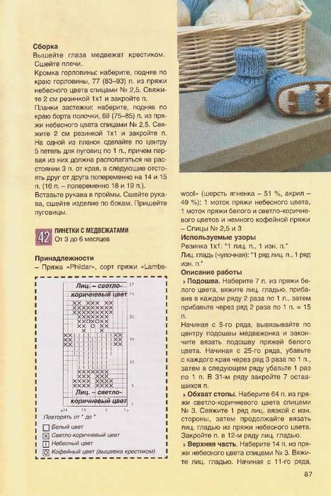 Пинетки спицами для начинающих: как вязать изделие, схемы, пошаговое описание и советы для начинающих