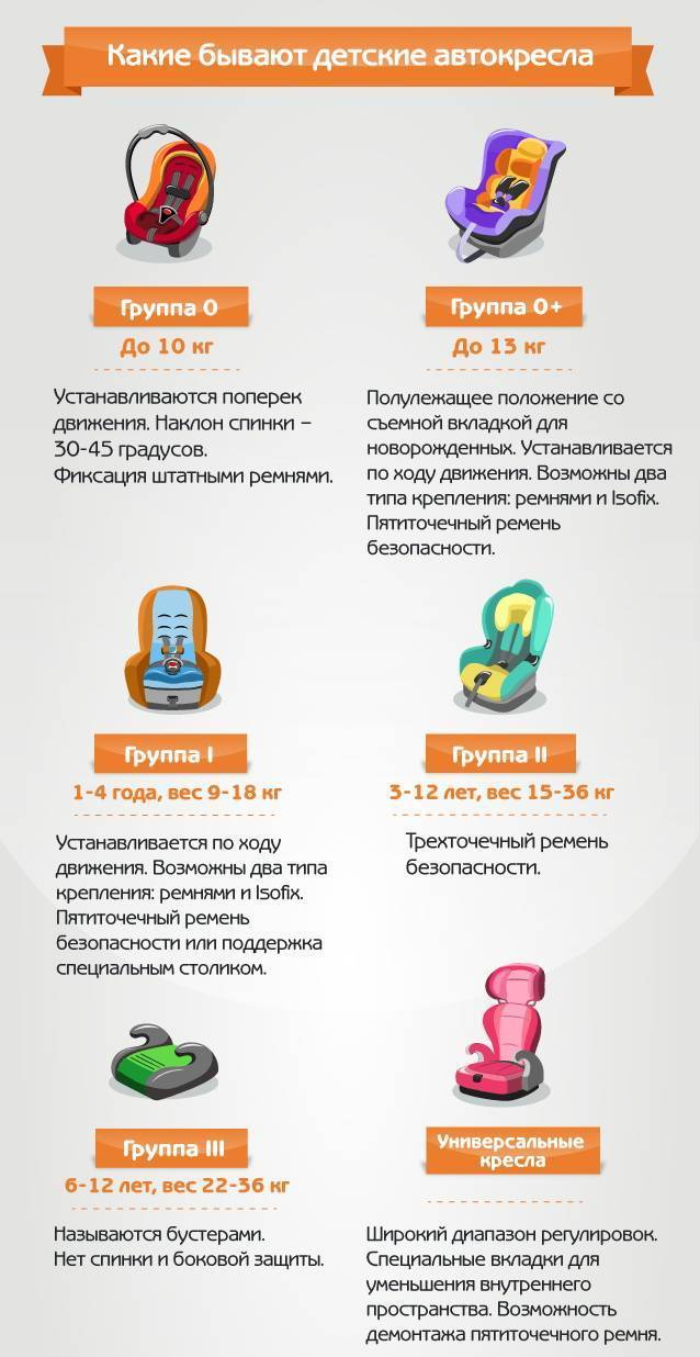 В россии детей старше 7 лет разрешили перевозить без автокресел — реальное время