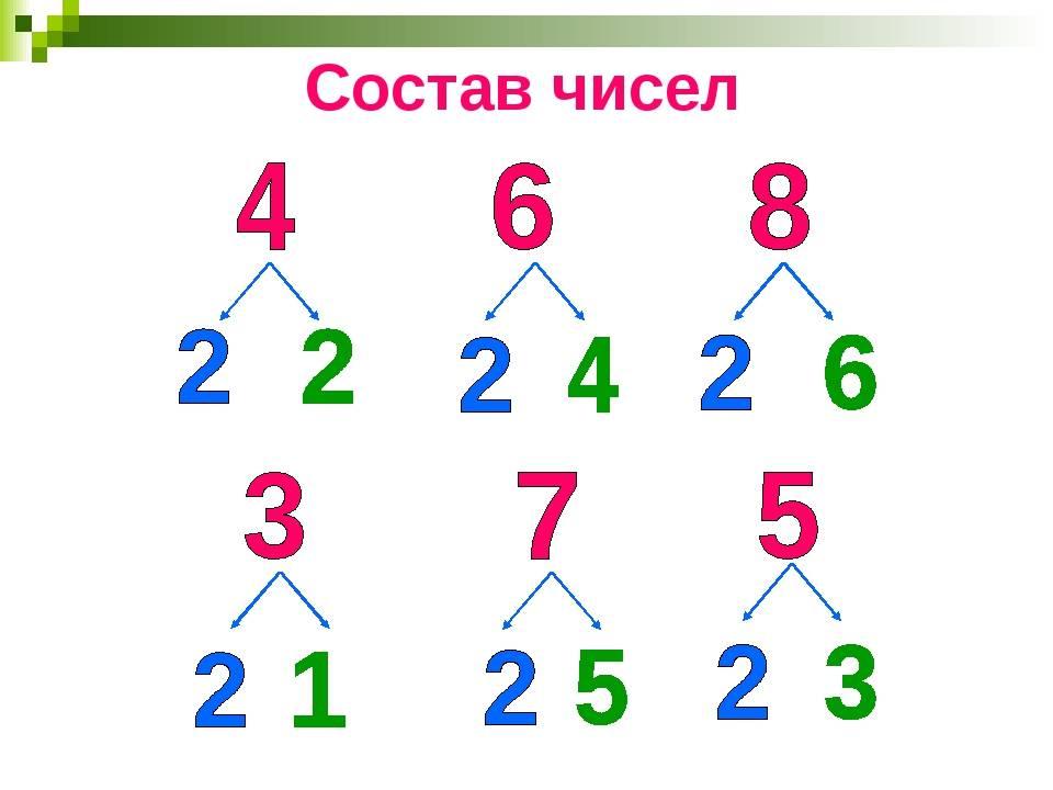 Учим с дошкольником состав числа на домашних занятиях
