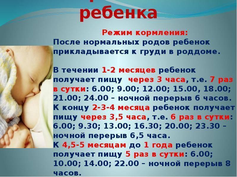 До какого возраста кормить грудным молоком ребенка
