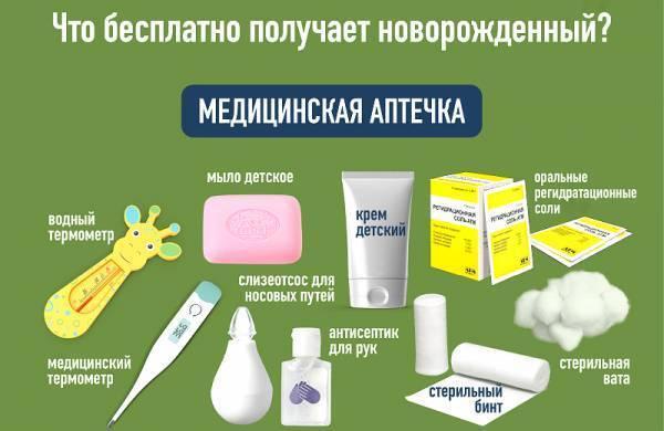 Аптечка новорожденного список комаровский